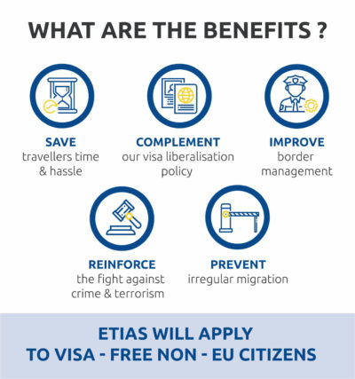 Etias Benefits