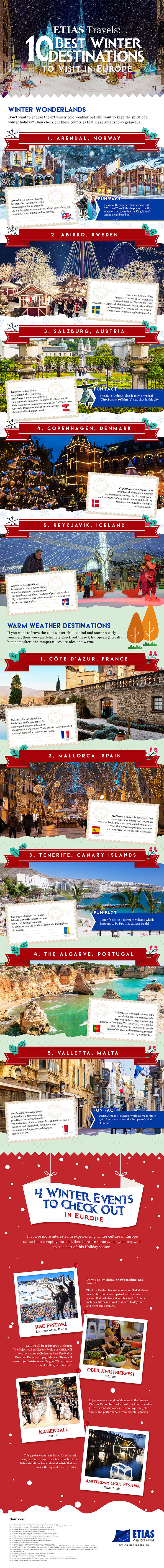 ETIAS Travels: 10 Best Winter Destinations in Europe to Visit