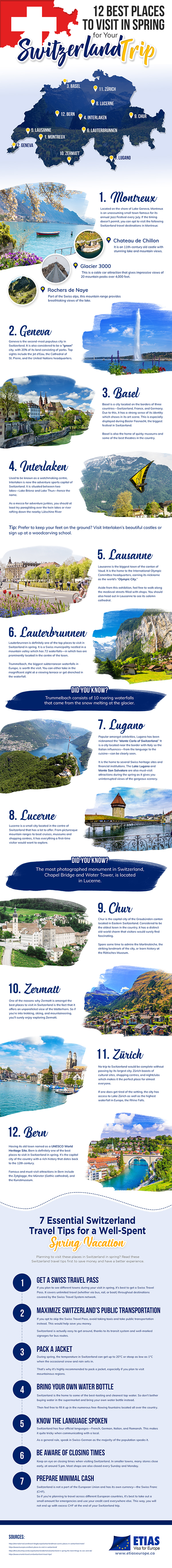 Stunning Places in Switzerland Infographics