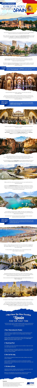ETIAS Travels: 10 Best Places to Visit in Spain
